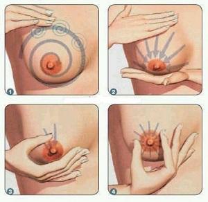 Массаж груди при беременности